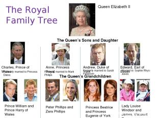 The Royal Family Tree Queen Elizabeth II The Queen's Sons and Daughter Charles,