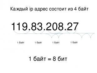 119.83.208.27 1 байт 1 байт 1 байт 1 байт 1 байт = 8 бит Каждый ip адрес состоит