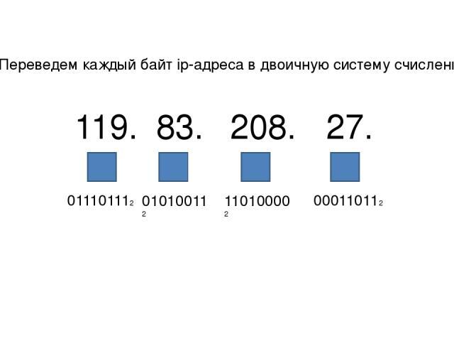Переведем каждый байт ip-адреса в двоичную систему счисления 119. 011101112 83. 010100112 208. 110100002 27. 000110112