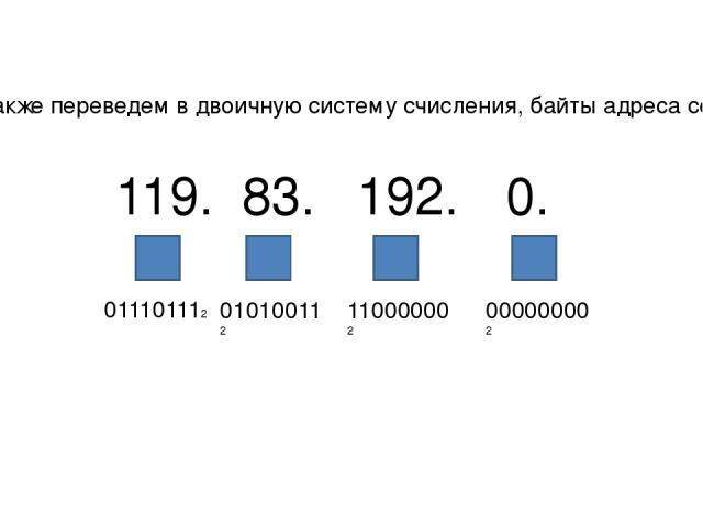 Также переведем в двоичную систему счисления, байты адреса сети 119. 011101112 83. 010100112 192. 110000002 0. 000000002