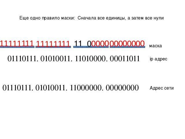 01110111. 01010011. 11010000. 00011011 01110111. 01010011. 11000000. 00000000 ip адрес Адрес сети маска Еще одно правило маски: Сначала все единицы, а затем все нули 1 0 1 1 1 0 0 0 0 0 0 0 0 0 0 0 0