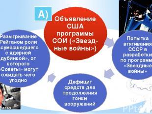 Б) Вмешательство США в сферы интересы Советского Союза Создание вокруг СССР геоп