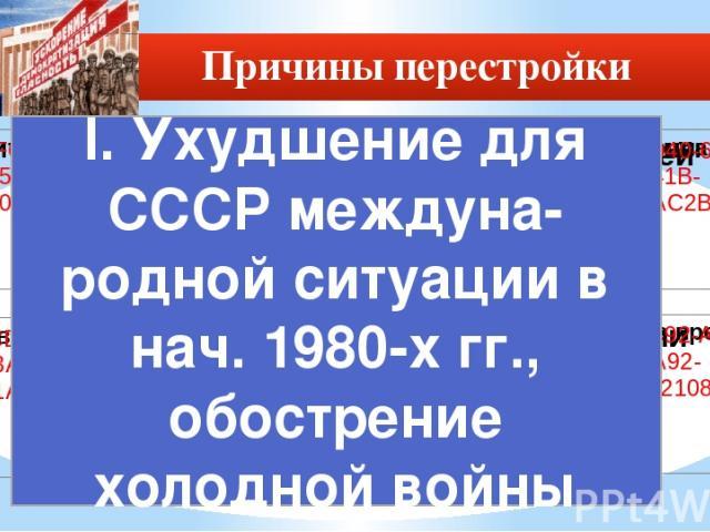 Причины перестройки I. Ухудшение для СССР междуна-родной ситуации в нач. 1980-х гг., обострение холодной войны