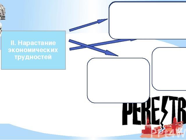 Семья в СССР тратила на питание половину своих доходов, в развитых странах – 10 процентов