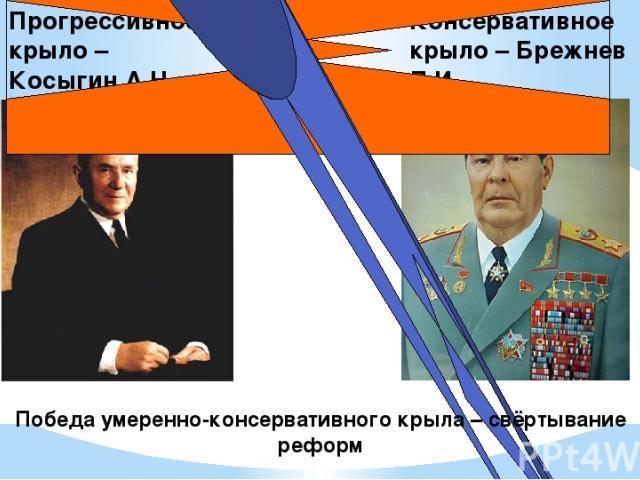 Прогрессивное крыло – Косыгин А.Н. Консервативное крыло – Брежнев Л.И. Победа умеренно-консервативного крыла – свёртывание реформ