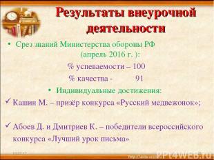 Результаты внеурочной деятельности Срез знаний Министерства обороны РФ (апрель 2