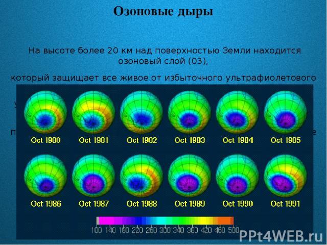 Озоновые дыры На высоте более 20 км над поверхностью Земли находится озоновый слой (03), который защищает все живое от избыточного ультрафиолетового излучения. Ультрафиолет определенного волнового диапазона полезен для человека, поскольку вызывает о…