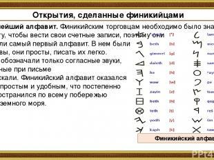 Древнейший алфавит. Финикийским торговцам необходимо было знать грамоту, чтобы в