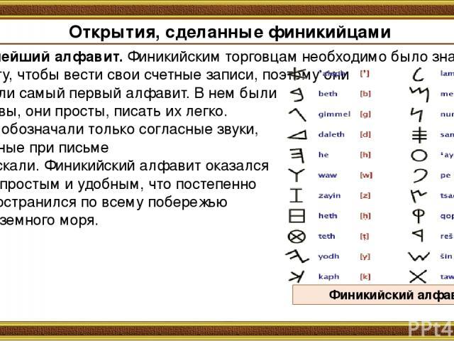 Древнейший алфавит. Финикийским торговцам необходимо было знать грамоту, чтобы вести свои счетные записи, поэтому они Создали самый первый алфавит. В нем были 22 буквы, они просты, писать их легко. Буквы обозначали только согласные звуки, а гласные …