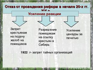 Отказ отпроведения реформ вначале 20-хгг. XIXв. Усиление цензуры за печатью