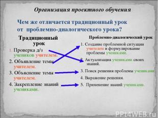 Традиционный урок Проверка д/з учеников учителем. 2. Объявление темы учителем. 3