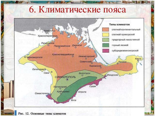 6. Климатические пояса