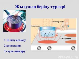 Жылудың берілу түрлері 1 Жылу алмасу 2 конвекция 3 сәуле шығару