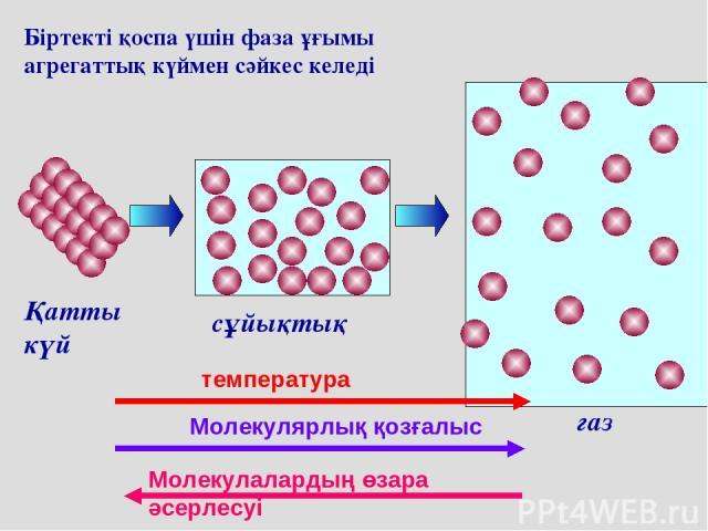 Біртекті қоспа үшін фаза ұғымы агрегаттық күймен сәйкес келеді сұйықтық газ Қатты күй температура Молекулярлық қозғалыс Молекулалардың өзара әсерлесуі