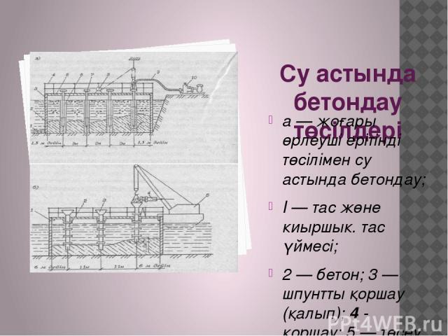 Су астында бетондау төсілдері а — жоғары өрлеуші ерітінді төсілімен су астында бетондау; I — тас жөне киыршык. тас үймесі; 2 — бетон; 3 — шпунтты қоршау (қалып); 4 - коршау; 5 — төсеу; 6 — шахта; 7 — кұбыр; 8 — шығыр; 9 — ерітінді беретін шланг; 10 …