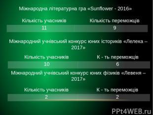 Міжнародна літературна гра «Sunflower - 2016» Міжнародний учнівський конкурс юни