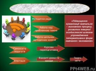 МЕТОДИЧНА РОБОТА Методична рада Робота шкільних методичних комісій Робота над пр