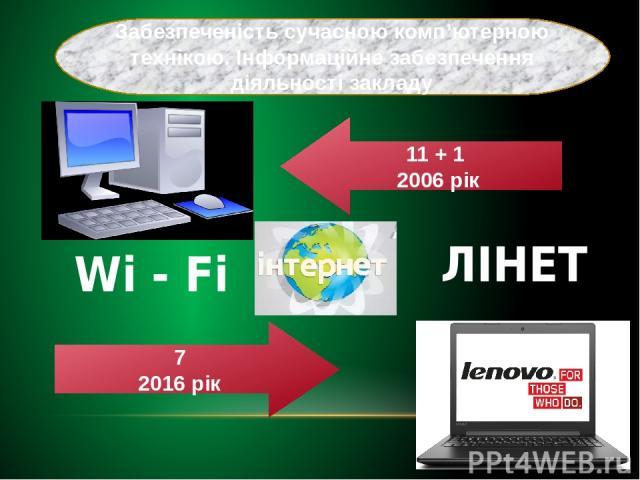 Забезпеченість сучасною комп'ютерною технікою. Інформаційне забезпечення діяльності закладу 11 + 1 2006 рік 7 2016 рік ЛІНЕТ Wi - Fi