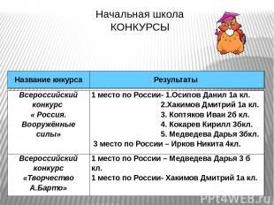 Начальная школа КОНКУРСЫ Всероссийский конкурс « Россия. Вооружённые силы» 1 мес