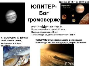 ЮПИТЕР-Бог громовержец АТМОСФЕРА: h= 1000 км слой смеси гелия, водорода, метана,