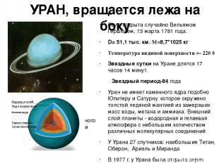 УРАН, вращается лежа на боку была открыта случайно Вильямом Гершелем, 13 марта 1