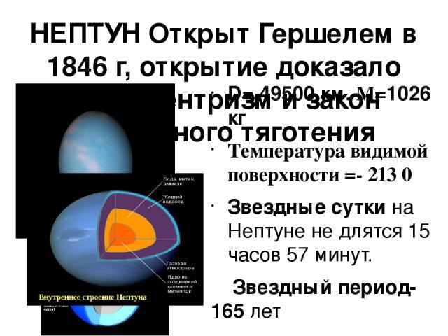 НЕПТУН Открыт Гершелем в 1846 г, открытие доказало гелиоцентризм и закон всемирного тяготения D=49500 км. M=1026 кг Температура видимой поверхности =- 213 0 Звездные сутки на Нептуне не длятся 15 часов 57 минут. Звездный период-165 лет Протяженная …