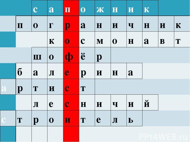 с а п о ж н и к п о г р а н и ч н и к к о с м о н а в т ш о ф ё р б а л е р и н а а р т и с т л е с н и ч и й с т р о и т е л ь