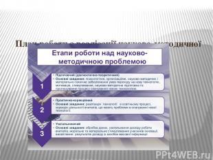 План роботи з реалізації науково-методичної проблеми ДНЗ