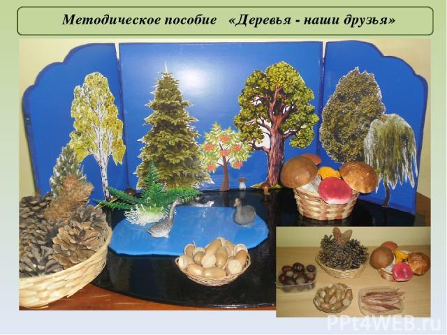 Методическое пособие «Деревья - наши друзья»