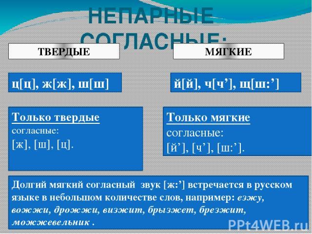 НЕПАРНЫЕ СОГЛАСНЫЕ: ТВЕРДЫЕ МЯГКИЕ ц[ц], ж[ж], ш[ш] й[й], ч[ч'], щ[ш:'] Только твердые согласные: [ж], [ш], [ц]. Только мягкие согласные: [й'], [ч'], [ш:']. Долгий мягкий согласный звук [ж:'] встречается в русском языке в небольшом количестве с…