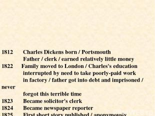 1812 Charles Dickens born / Portsmouth Father / clerk / earned relatively little