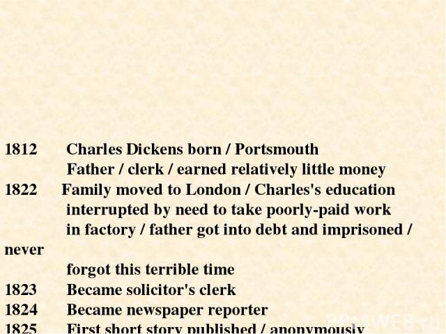 1812 Charles Dickens born / Portsmouth Father / clerk / earned relatively little money 1822 Family moved to London / Charles's education interrupted by need to take poorly-paid work in factory / father got into debt and imprisoned / never forgot thi…
