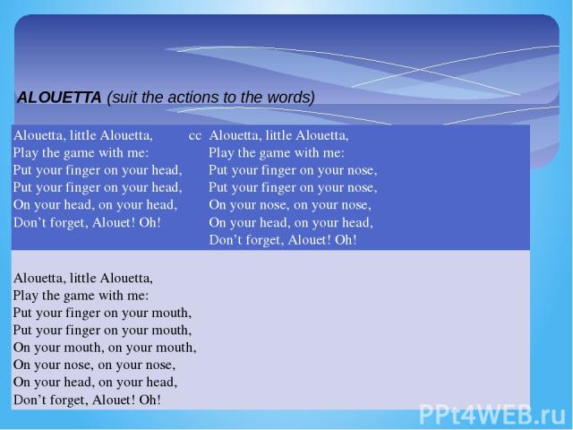 ALOUETTA (suit the actions to the words) Alouetta, littleAlouetta, Play the game with me: Put your finger on your head, Put your finger on your head, On your head, on your head, Don't forget,Alouet!Oh! cc Alouetta, littleAlouetta, Play the game with…
