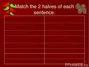 Match the 2 halves of each sentence. 1) Many people are fond of spicy things a)
