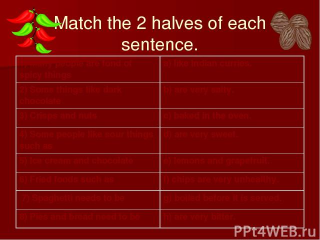 Match the 2 halves of each sentence. 1) Many people are fond of spicy things a) like Indian curries. 2) Some things like dark chocolate b) are very salty. 3) Crisps and nuts c) baked in the oven. 4) Some people like sour things such as d) are very s…