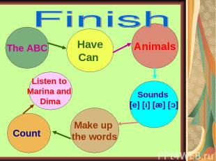 The ABC Have Can Animals Sounds [e] [ι] [æ] [ɔ] Make up the words Count Listen t