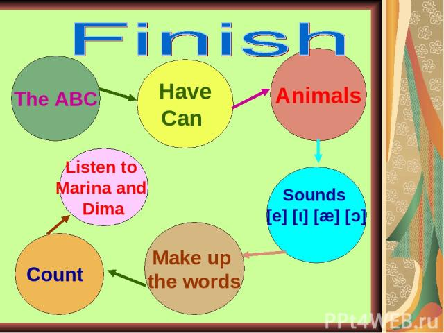The ABC Have Can Animals Sounds [e] [ι] [æ] [ɔ] Make up the words Count Listen to Marina and Dima