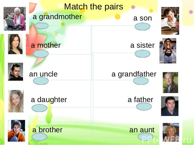 a grandmother a mother an uncle a daughter a brother a son a sister a grandfather a father an aunt Match the pairs