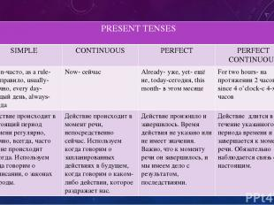 PRESENTTENSES SIMPLE CONTINUOUS PERFECT PERFECT CONTINUOUS Often-часто,as a rule