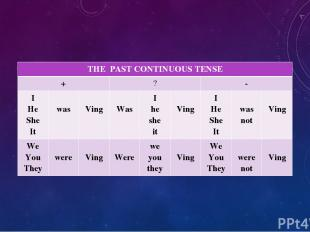 THE PAST CONTINUOUS TENSE + ? - I He She It was Ving Was I he she it Ving I He S