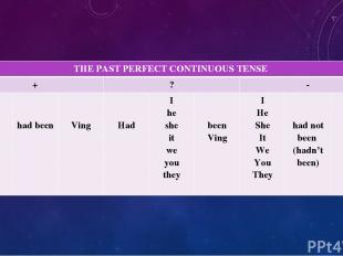 THE PAST PERFECT CONTINUOUS TENSE + ? - I He She It We You They had been Ving Ha