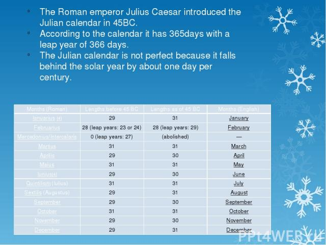The Roman emperor Julius Caesar introduced the Julian calendar in 45BC. According to the calendar it has 365days with a leap year of 366 days. The Julian calendar is not perfect because it falls behind the solar year by about one day per century. Mo…