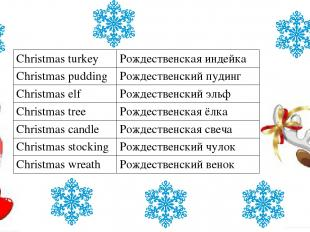 Christmas turkey Рождественская индейка Christmas pudding Рождественскийпудинг C