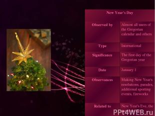 New Year's Day Observed by Almost all users of the Gregorian calendar and others