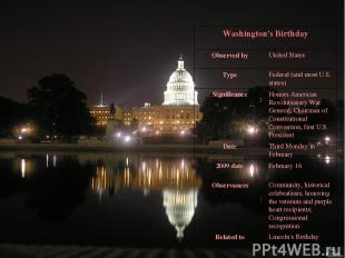 Washington's Birthday Observed by United States Type Federal (and most U.S. stat