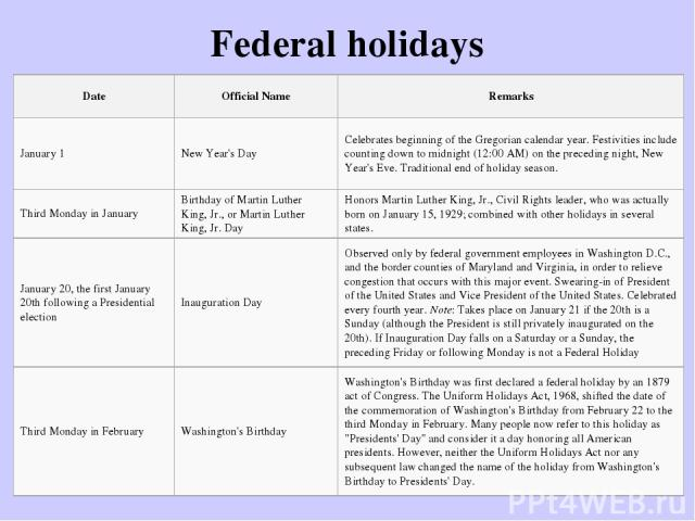 Federal holidays Date Official Name Remarks January 1 New Year's Day Celebrates beginning of the Gregorian calendar year. Festivities include counting down to midnight (12:00 AM) on the preceding night, New Year's Eve. Traditional end of holiday sea…