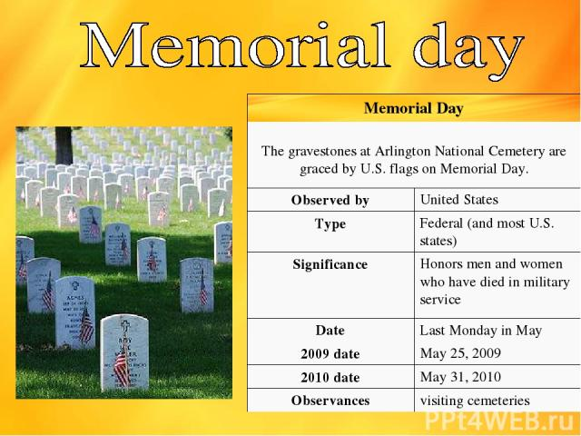 Memorial Day The gravestones at Arlington National Cemetery are graced by U.S. flags on Memorial Day. Observed by United States Type Federal (and most U.S. states) Significance Honors men and women who have died in military service Date Last Monday …