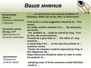 Ваше мнение Вступление Абзац 1 Назовите проблему и причины …, …, are among the m