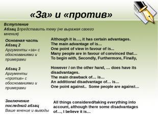 «За» и «против» Вступление Абзац 1представить тему (не выражая своего мнения) Ос