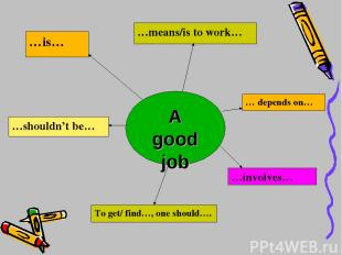 A good job …is… …means/is to work… …shouldn't be… To get/ find…, one should…. …